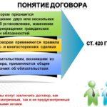 чем отличается трудовой контракт от трудового договора или соглашения?