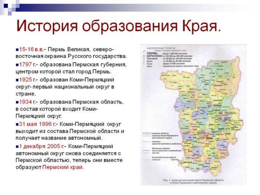 История возникновения краев иобластей вРоссии