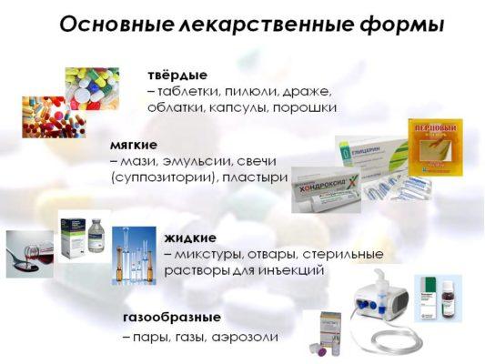 что относится к лекарственным средствам
