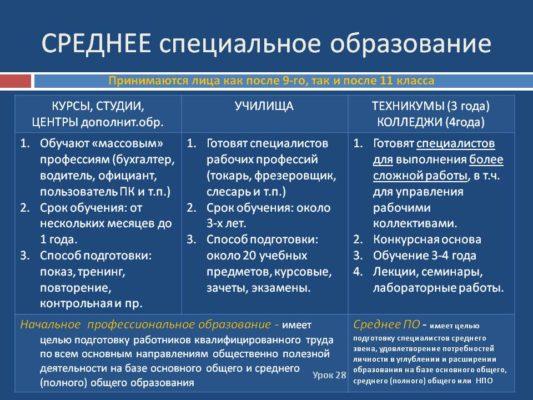 средне техническое образование или средне специальное