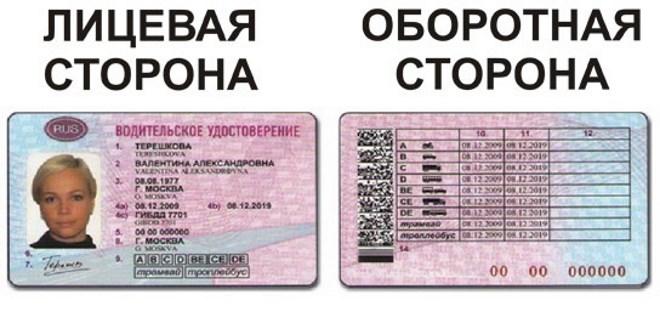 национальное и международное водительское удостоверение разница