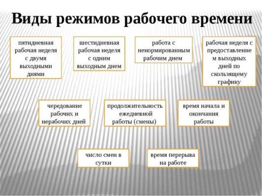 график и режим работы в чем разница