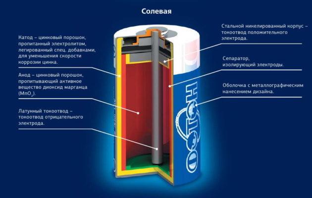 батарейки солевые и алкалиновые в чем разница