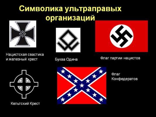 фашизм и национализм