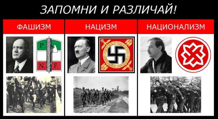чем отличается фашизм