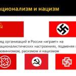 шовинизм, нацизм, национализм