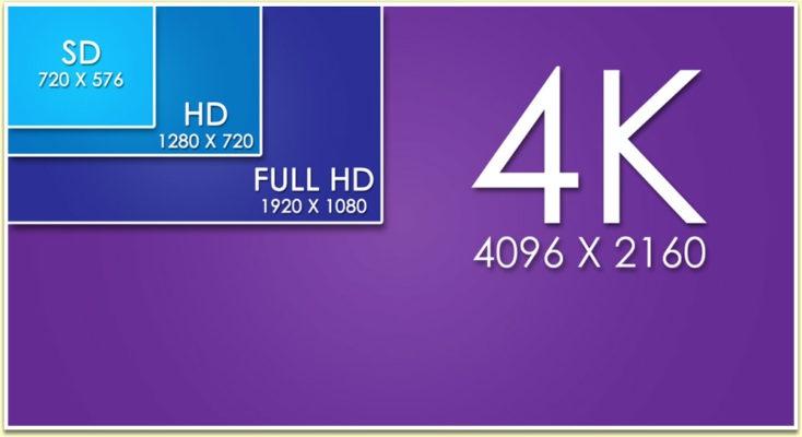 HD формат разрешение
