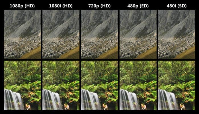 чем отличается Full HD от HD ready