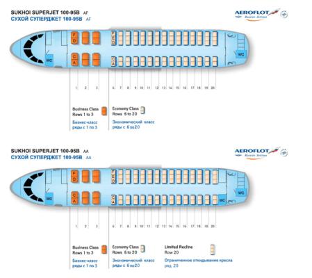 Описание и схема самолета Суперджет