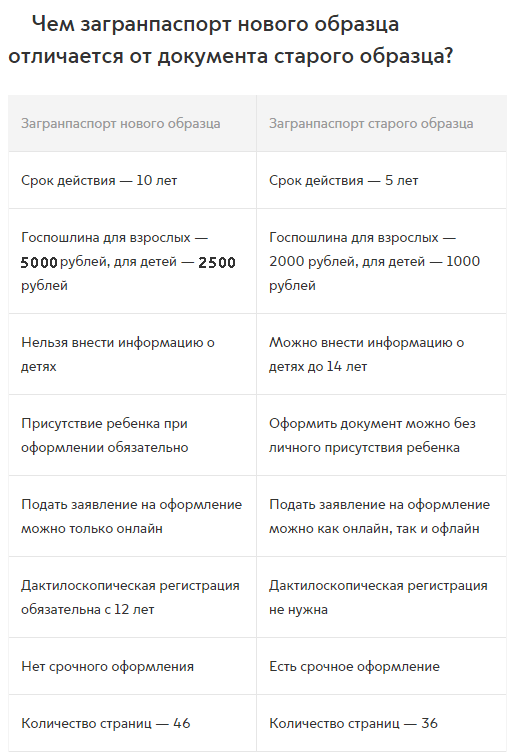 Загранпаспорт старого образца в новокузнецке