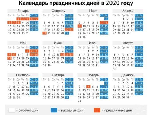 Какие в 2020 году выходные и праздничные дни