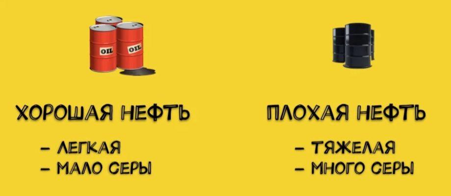 Чем отличаются сорта нефти, какая самая качественная